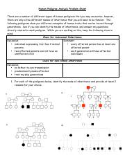 Pedigreepractice Human Pedigree Analysis Problem Sheet There Are A