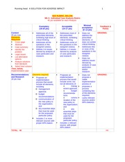 Wks 3 Indl Case Annotated RUBRIC-GRADESHEET