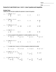 Linear and Inequalities Test
