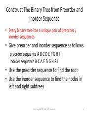 9. Construct The Binary Tree from Preorder and Inorder.pdf