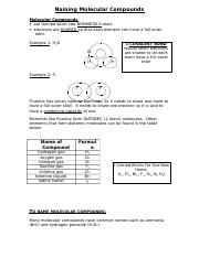 SNC2D Chem04 Molecular Compounds.doc
