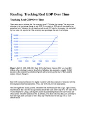 Tracking Real GDP Over Time