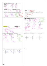 Notes Parent Graphs and Transformations