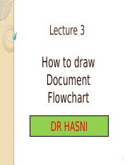 179757_Lecture 3 - How to draw a flowchart_upload.pptx