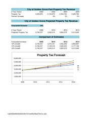 CISC101_2D_Property_Tax