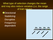Lecture 11 -  Genetic Drift