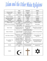 Step 7 Islam and the Other Main Religions