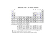 CHEM 281-2011-3 PERIODIC TABLE OF THE ELEMENTS