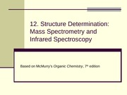12. Mass and Infrared Spectroscopy