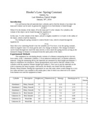 hookes law lab write up Hooke's law phet labpurpose: lab write-up purpose procedure data calculations/graph questions name.