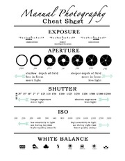 exposure cheatsheet