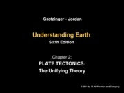 Chapter 2 - Plate Tectonics