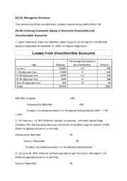 Accounting chapter 6