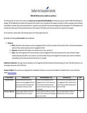 mba635_milestone_four_guidelines_and_rubric.pdf