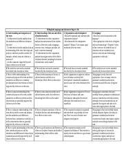 Research performance metrics services jobs description