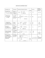 Probability_Law_Tables