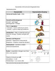 Characteristics of Life and Levels of Organization Notes with answers (1).doc
