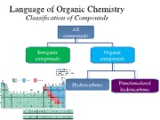 0401 - Organic Chemistry template part 1