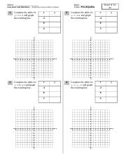 M7_1502_Graphing_TOV - Name Functions and Relations Graphing ...
