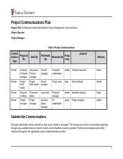 project_communications_plan.docx