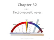 Chapter%2032%20Electromagnetic%20waves