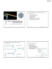 (5)Elements of Instrumentation for Optical Spectroscopy