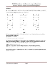 Activity_2_occurrence_diagrams_solution_.docx