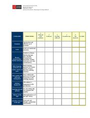 Rubric for micro-teaching - speaking activity.doc