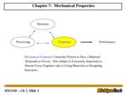 MechanicalProperties10-5-11