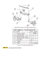 Project6_Steering Linkage_3Person.pdf