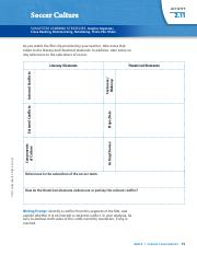 Marisol Rocha - Activity 2.11.pdf
