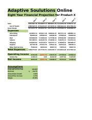 3-1 Adaptive Solutions Online Eight-Year Fiancial Projection