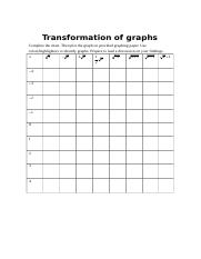 Transformation of graphs intro