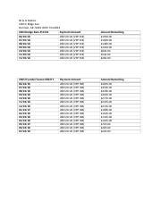 Uworld Nclex Rn Test 1 Quizlet