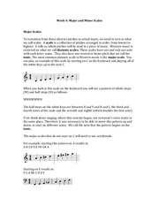 1008 major and minor scales(1)