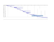 Gantt Chart Graphics(1)