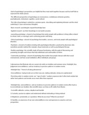 Help with Psychology 101 assignment/ 8 page paper?