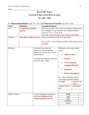 Detailed Ch 5 Relations & Functions Notes