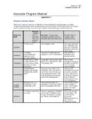 university of phoenix rhetorical modes matrix Rhetorical modes matrix com/170 version 3 1 university of phoenix material  rhetorical modes matrix rhetorical modes are various methods for effectively.