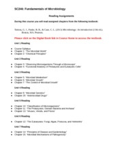 SC246_Unit_Reading_Assignments
