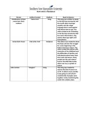 _hum100_6_4_worksheet.docx