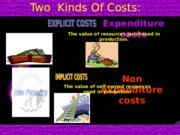 theory of cost and TR copy.ppt
