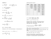 Finance 3000 Formula Sheet Test 2