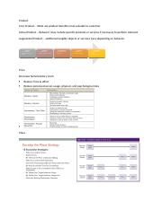 MKTG 4644 Exam Three Cheat Sheet.docx