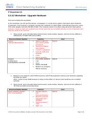 3.3.3.2 IG Worksheet - Upgrade Hardware.docx lakhan.docx