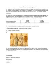 Roman Theatre Internet Assignment