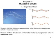 Chapter 15 Traveling Waves