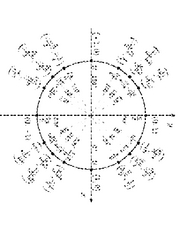 M408C - Aids - Unit Circle for Pi