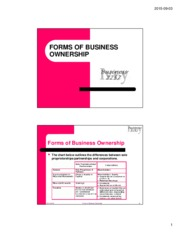 Forms+of+Business+Ownership+Topic+Slides