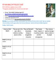 10.28_Rip Van Winkle Mythology Graphic Organizer